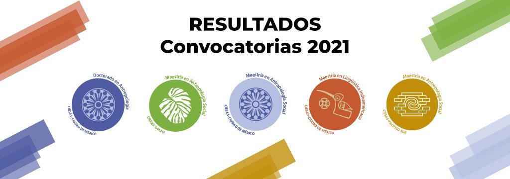 Resultados Convocatorias de posgrado 2021